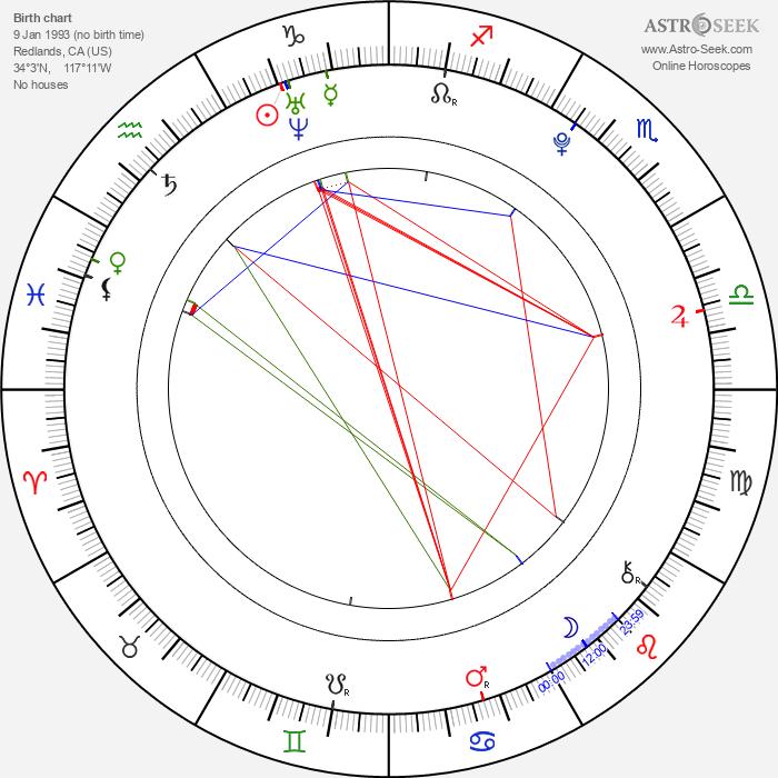 Ashley Argota - Astrology Natal Birth Chart
