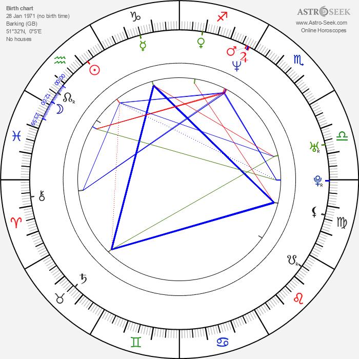 Ashley Artus - Astrology Natal Birth Chart
