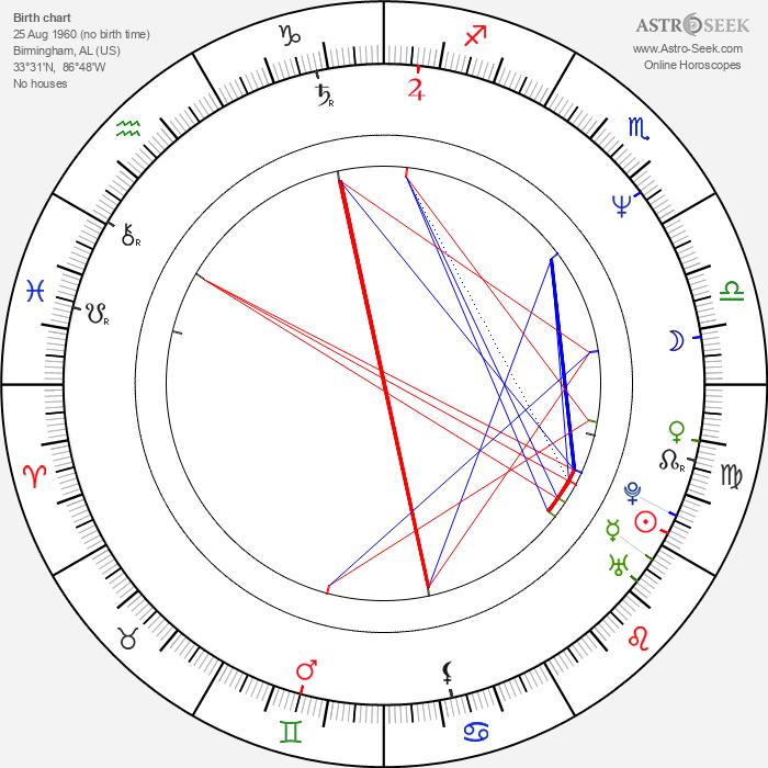 Ashley Crow - Astrology Natal Birth Chart