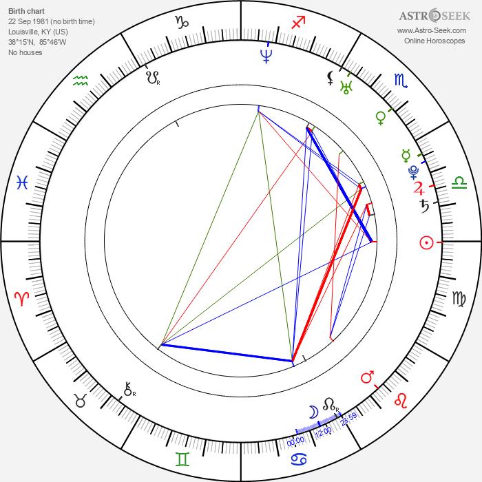 Ashley Eckstein - Astrology Natal Birth Chart