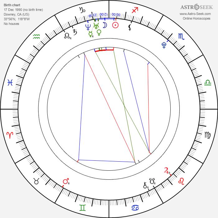Ashley Edner - Astrology Natal Birth Chart