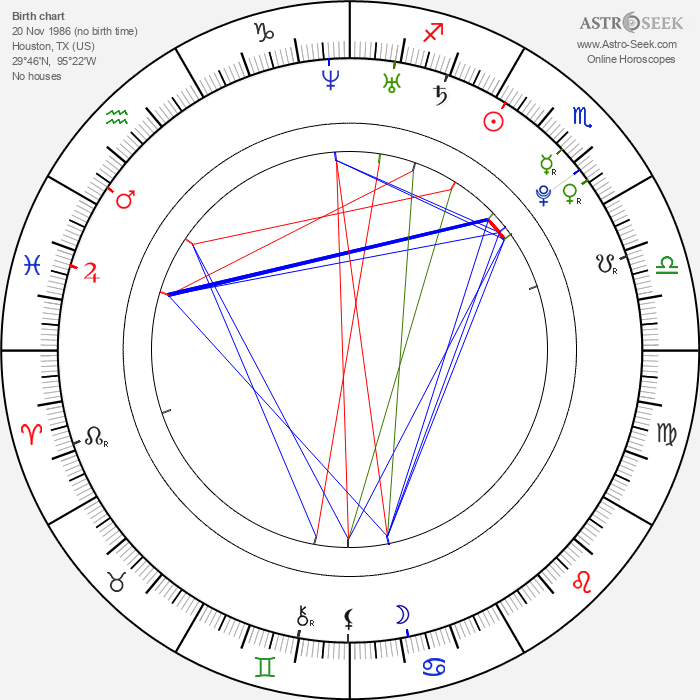 Ashley Fink - Astrology Natal Birth Chart