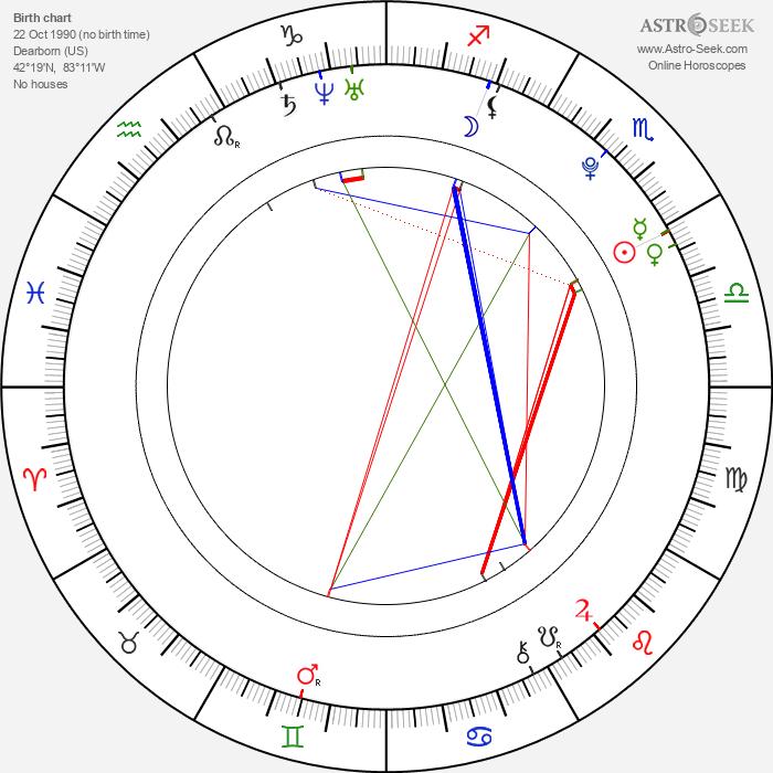 Ashley Fiolek - Astrology Natal Birth Chart