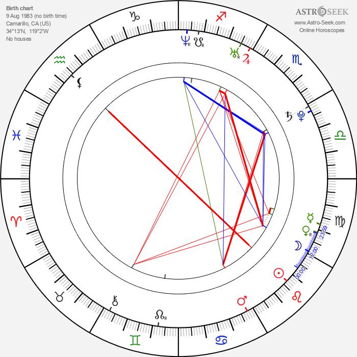 Ashley Johnson - Astrology Natal Birth Chart