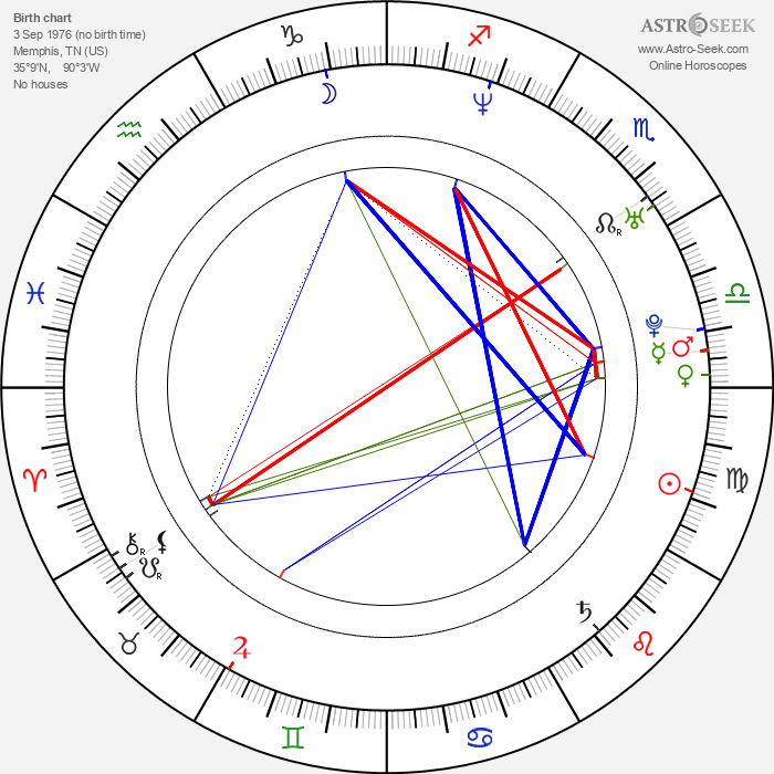 Ashley Jones - Astrology Natal Birth Chart