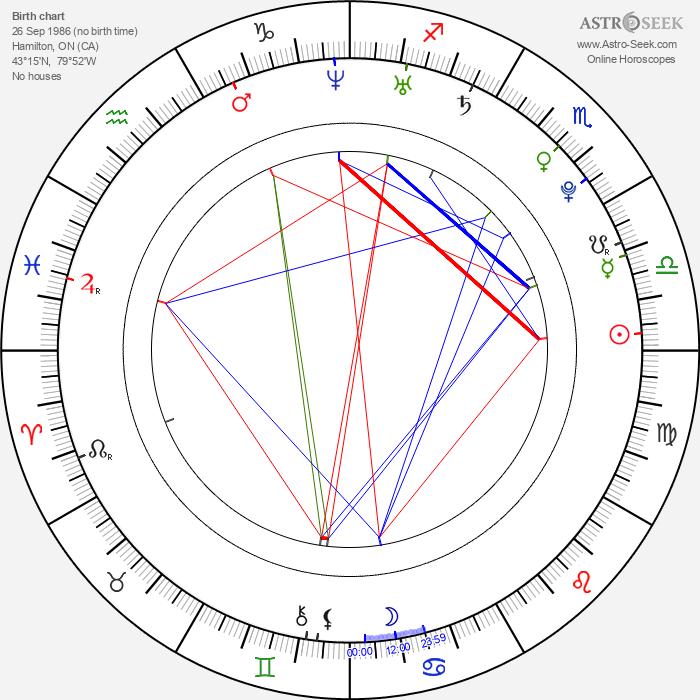 Ashley Leggat - Astrology Natal Birth Chart