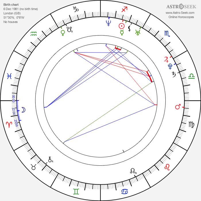 Ashley Madekwe - Astrology Natal Birth Chart