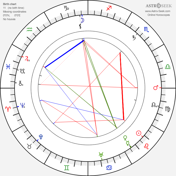Ashley Miller - Astrology Natal Birth Chart