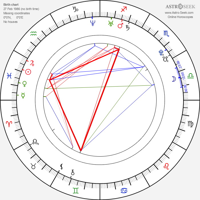 Ashley Morgan - Astrology Natal Birth Chart