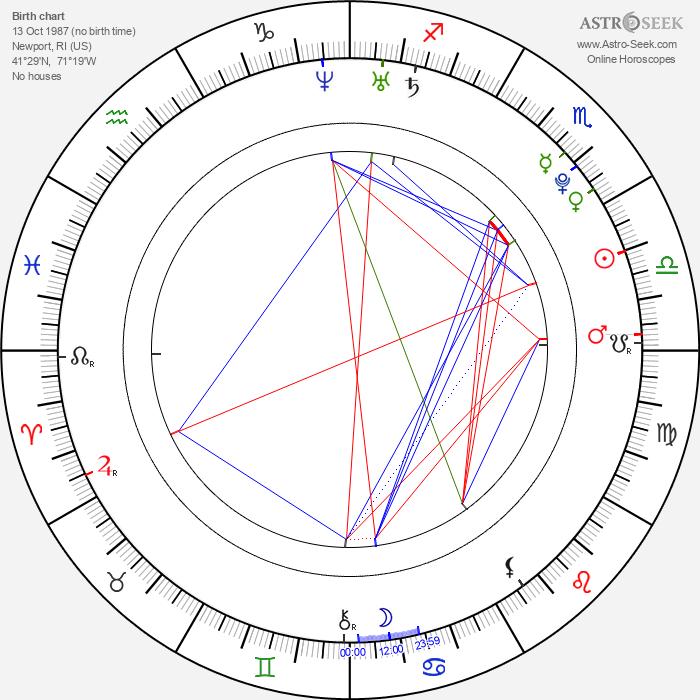 Ashley Newbrough - Astrology Natal Birth Chart