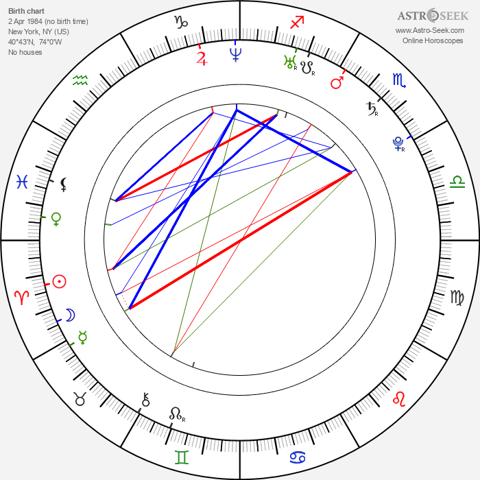Ashley Peldon - Astrology Natal Birth Chart