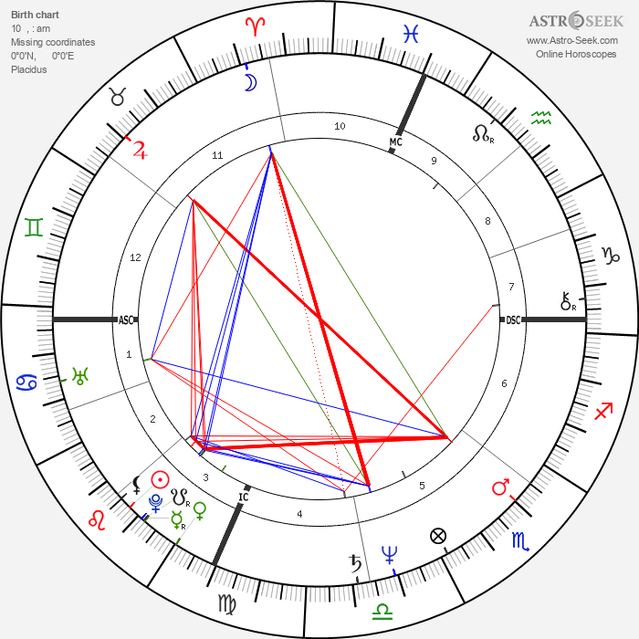 Ashley Putnam - Astrology Natal Birth Chart