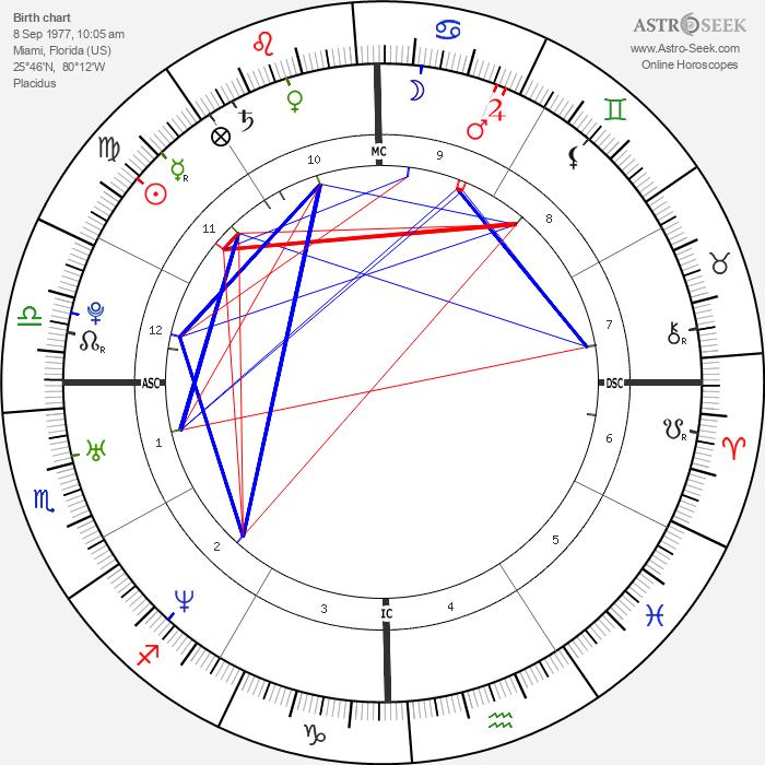 Ashley Robert Gibb - Astrology Natal Birth Chart