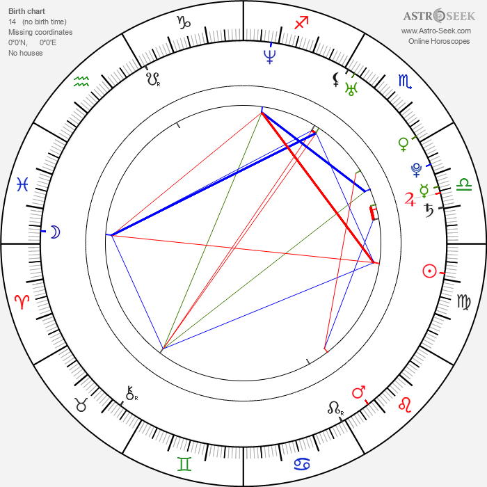 Ashley Roberts - Astrology Natal Birth Chart
