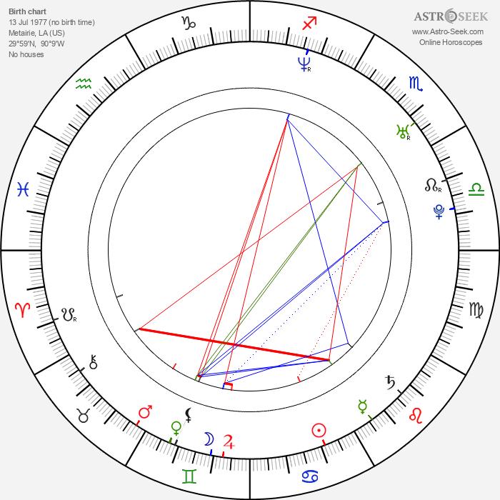 Ashley Scott - Astrology Natal Birth Chart
