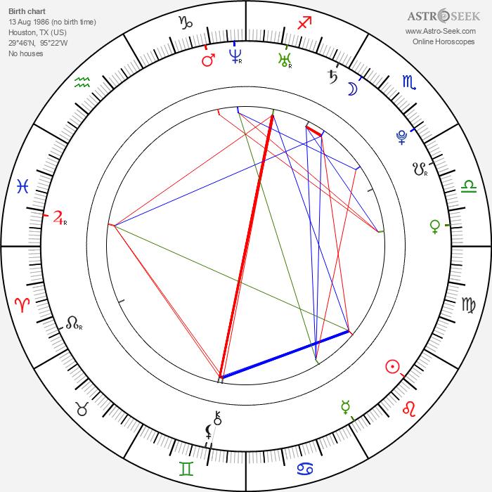 Ashley Spillers - Astrology Natal Birth Chart