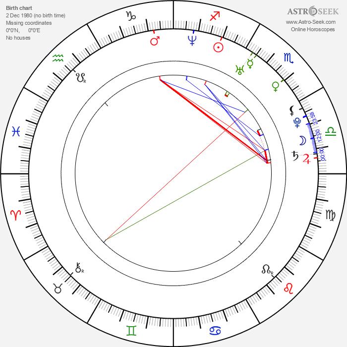 Ashley Thompson - Astrology Natal Birth Chart