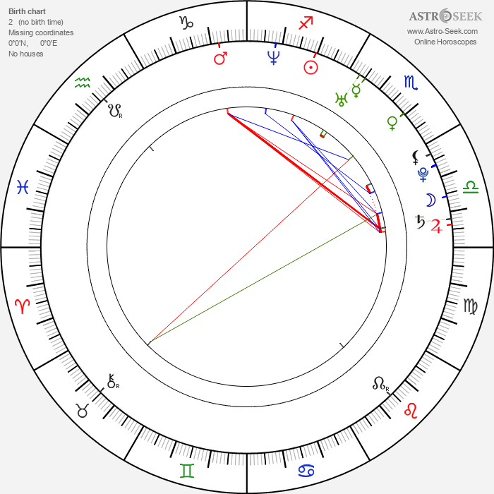 Ashley Thompson - Astrology Natal Birth Chart