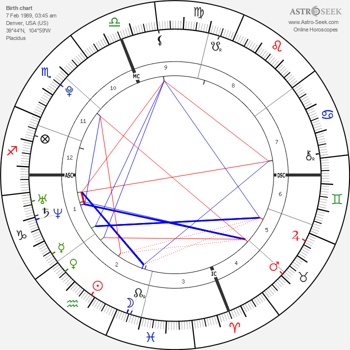 Ashley Walker Bush - Astrology Natal Birth Chart