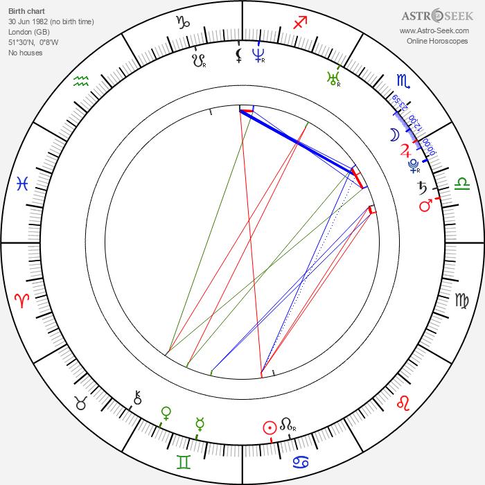 Ashley Walters - Astrology Natal Birth Chart