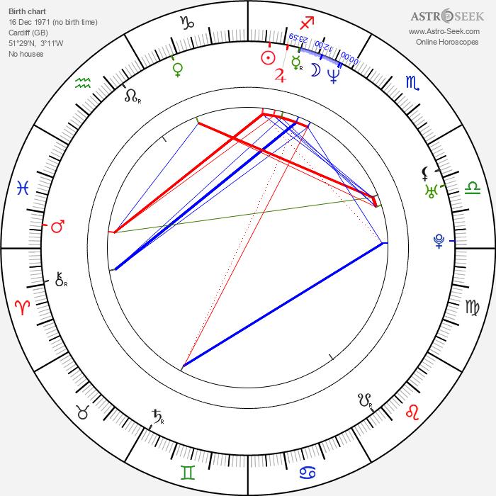 Ashley Way - Astrology Natal Birth Chart