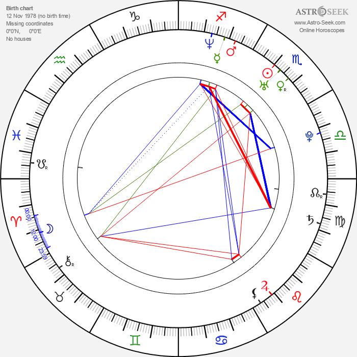 Ashley Williams - Astrology Natal Birth Chart