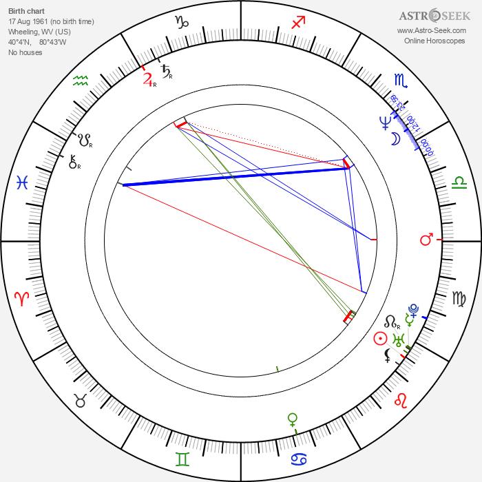Ashlie Rhey - Astrology Natal Birth Chart