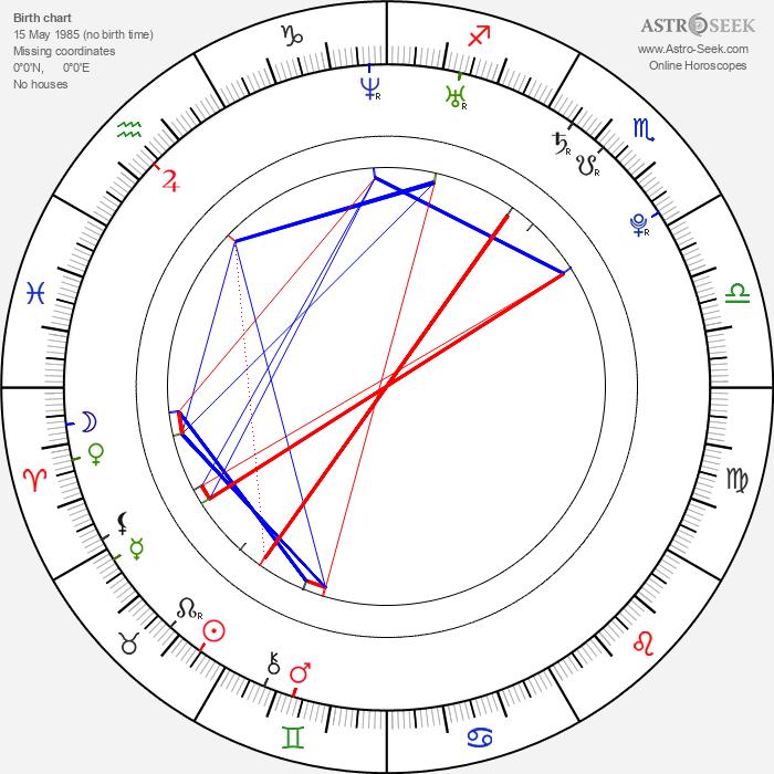 Ashlynn Yennie - Astrology Natal Birth Chart