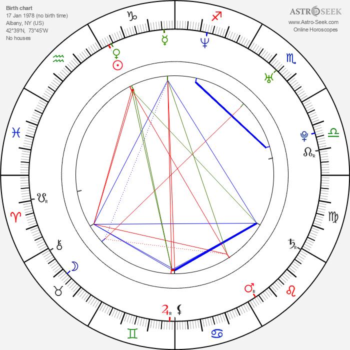 Ashton Holmes - Astrology Natal Birth Chart