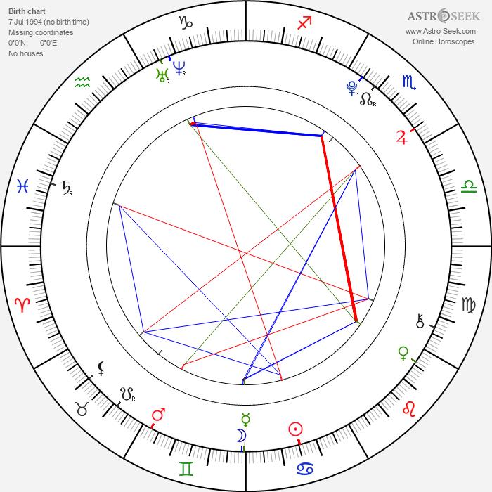 Ashton Irwin - Astrology Natal Birth Chart