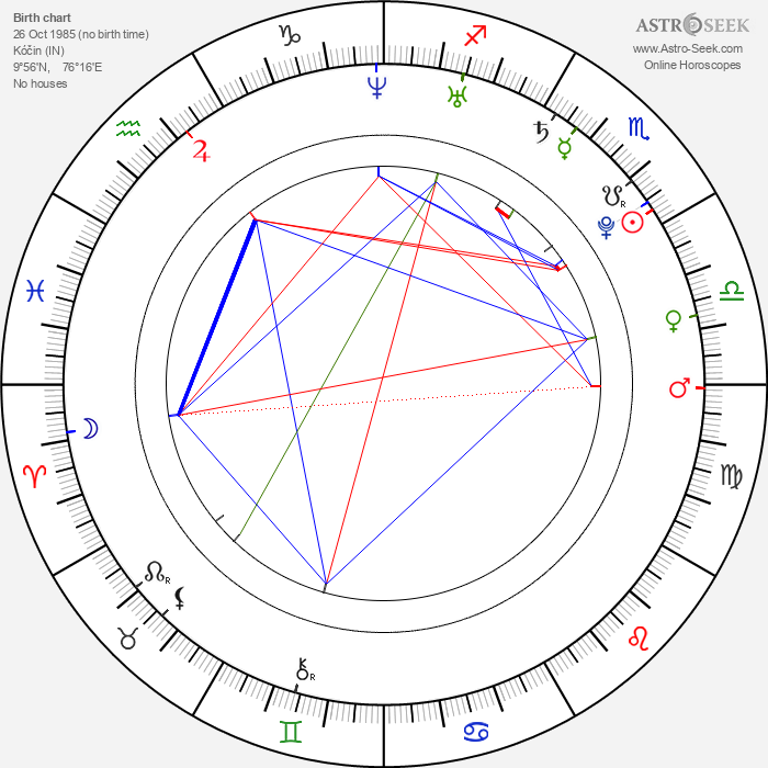 Asin - Astrology Natal Birth Chart