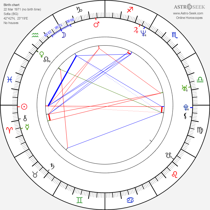 Assen Blatechki - Astrology Natal Birth Chart