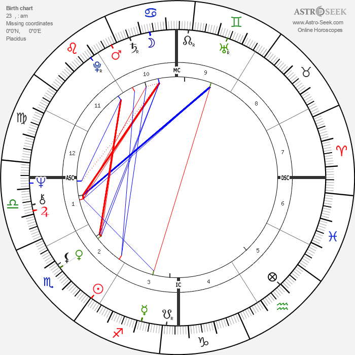Assi Dayan - Astrology Natal Birth Chart