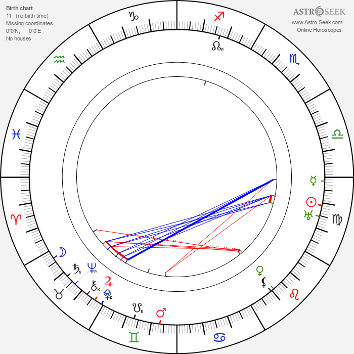 Asta Nielsen - Astrology Natal Birth Chart