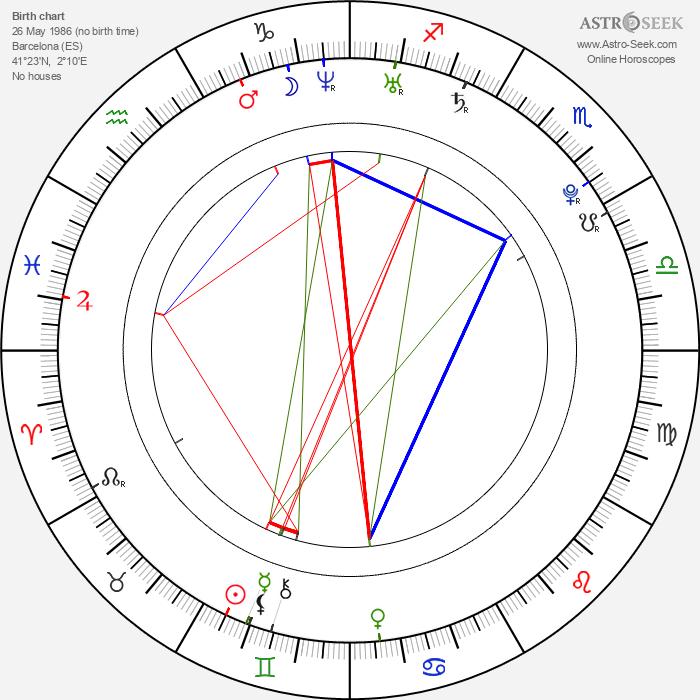 Astrid Berges-Frisbey - Astrology Natal Birth Chart