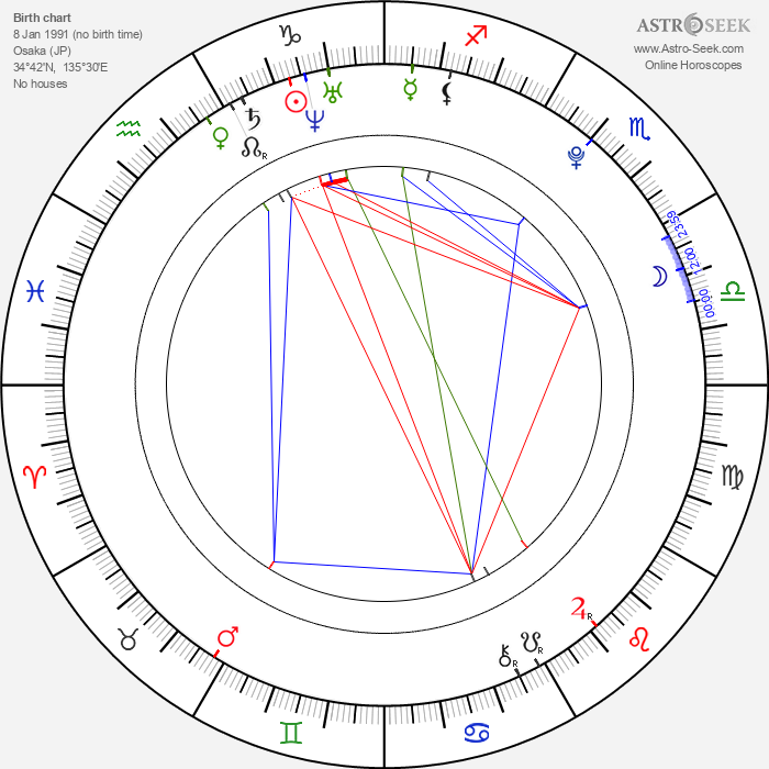 Asuka Hinoi - Astrology Natal Birth Chart