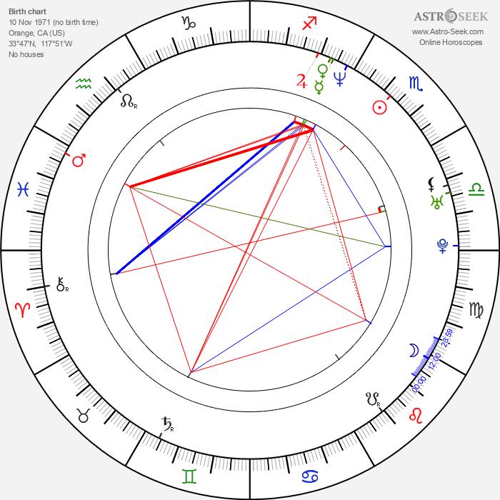 Athena Massey - Astrology Natal Birth Chart