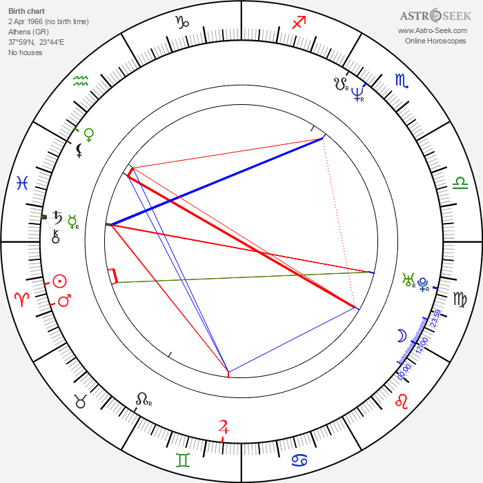 Athina Rachel Tsangari - Astrology Natal Birth Chart