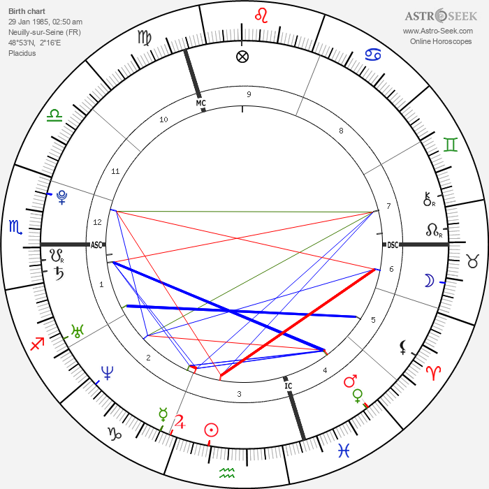 Athina Roussel - Astrology Natal Birth Chart