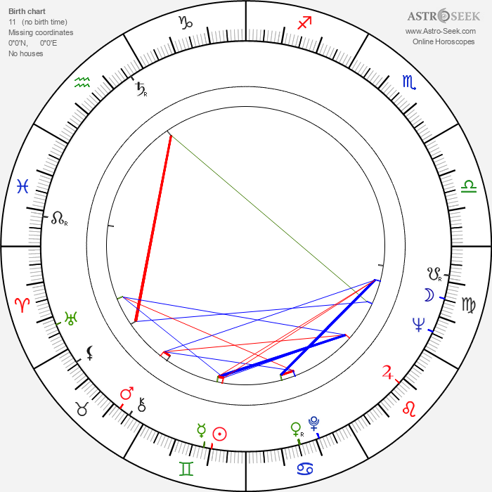 Athol Fugard - Astrology Natal Birth Chart
