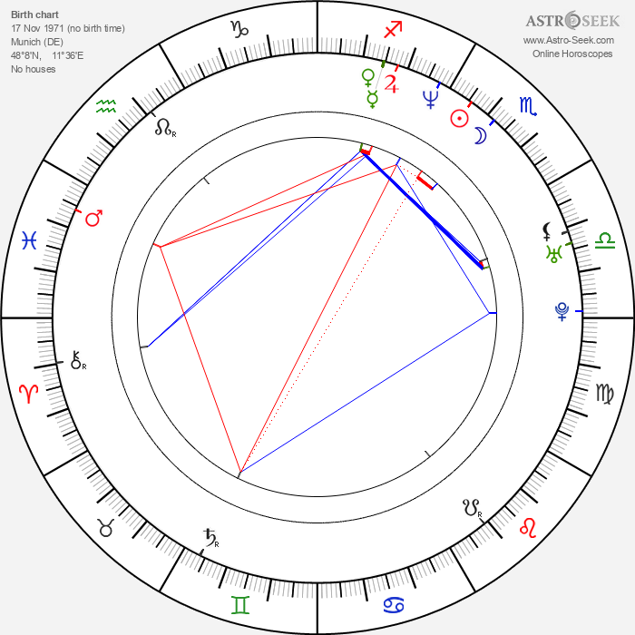 Atilla Árpa - Astrology Natal Birth Chart