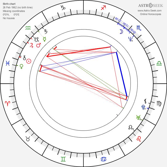 Atiq Rahimi - Astrology Natal Birth Chart