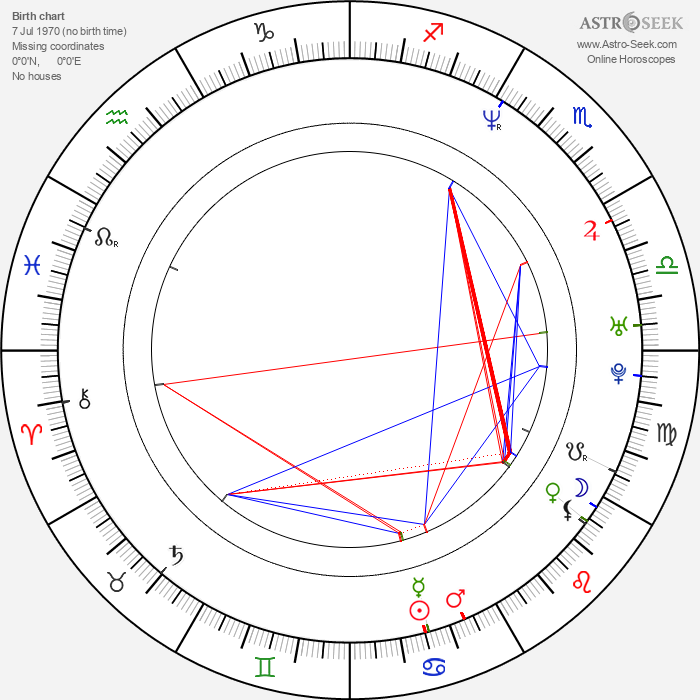Atli Örvarsson - Astrology Natal Birth Chart