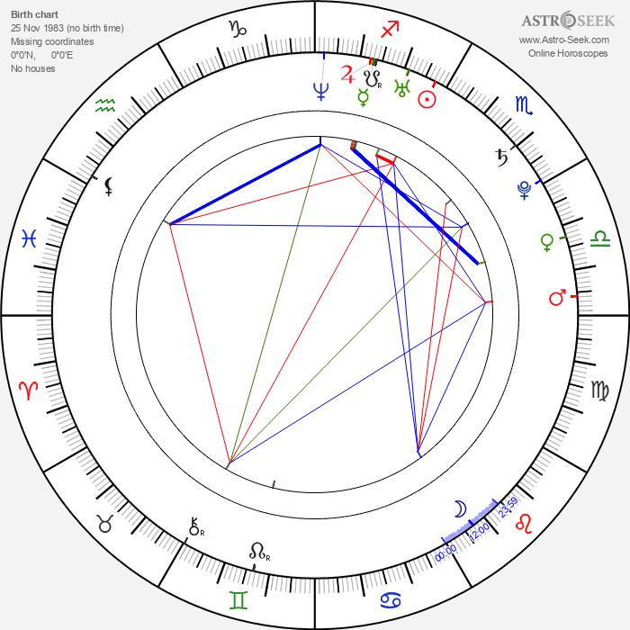 Atsushi Itô - Astrology Natal Birth Chart