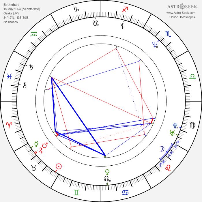 Atsushi Muroga - Astrology Natal Birth Chart