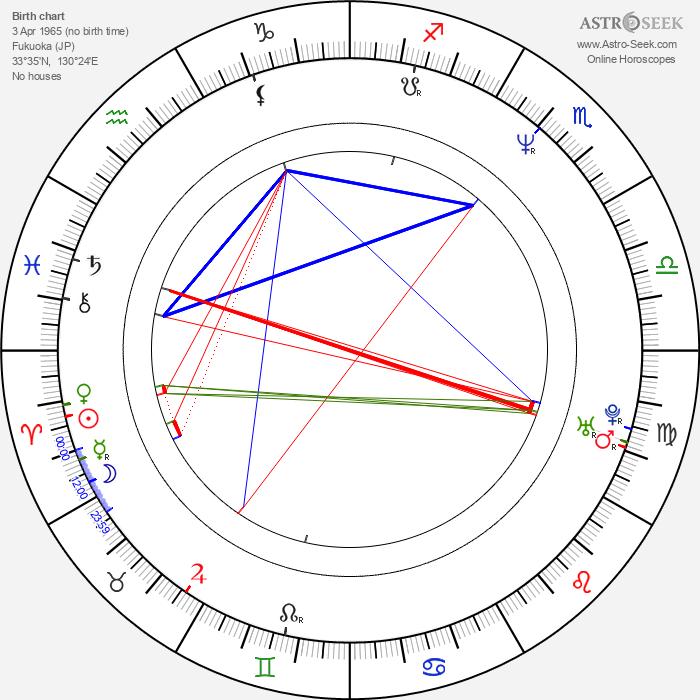 Atsushi Takeuchi - Astrology Natal Birth Chart
