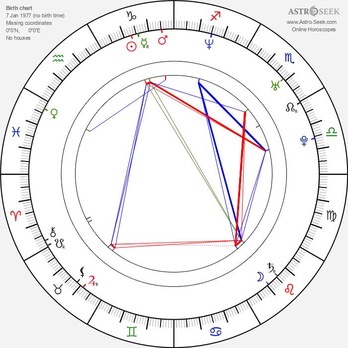 Attila Dolhai - Astrology Natal Birth Chart