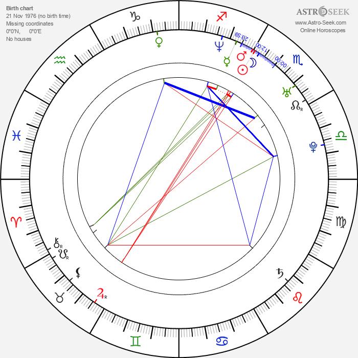 Aubrey Ashburn - Astrology Natal Birth Chart