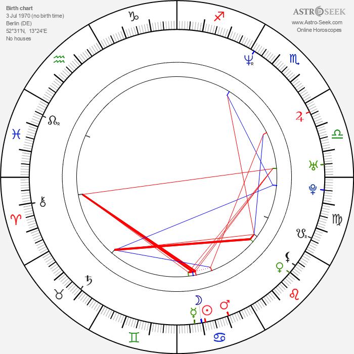 Audra McDonald - Astrology Natal Birth Chart