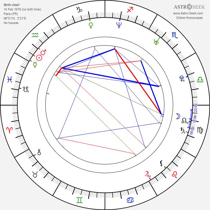 Audrey Dana - Astrology Natal Birth Chart